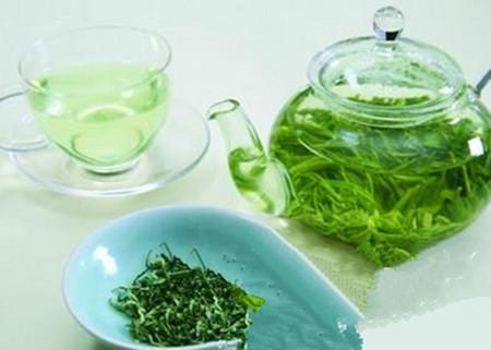绿茶都包括哪些茶?